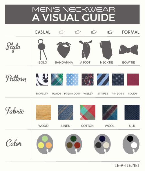 A Visual Guide to Men's Neckties, Bow Ties, & Other Neckwear | Tie ...