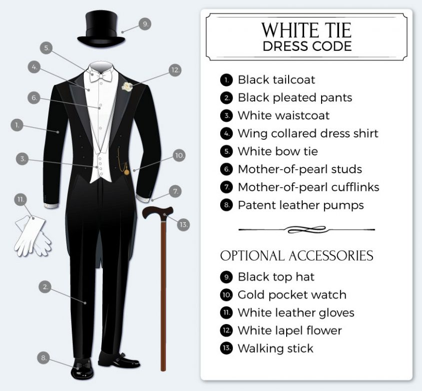 guide-to-mens-white-tie-attire