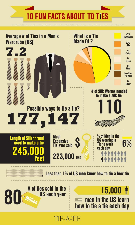 mens necktie infographic 10 fun facts