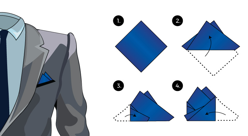 how to pocket square