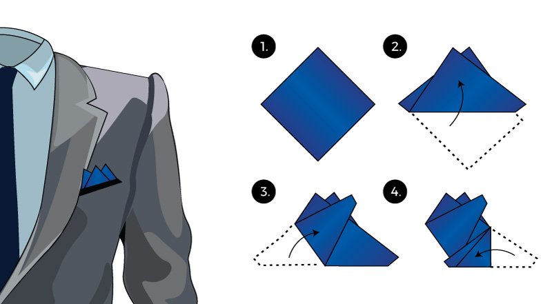 pocket square folding