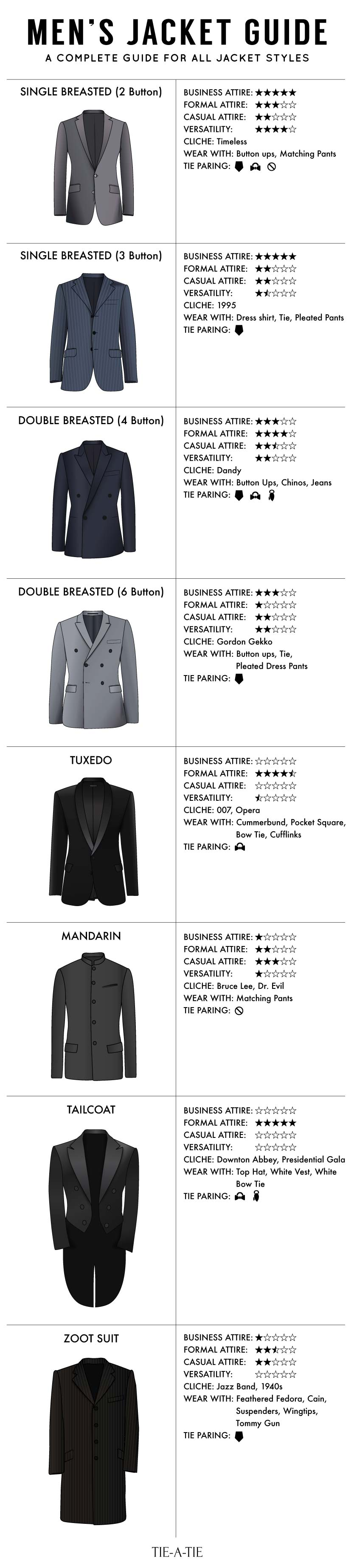 mens jacket guide