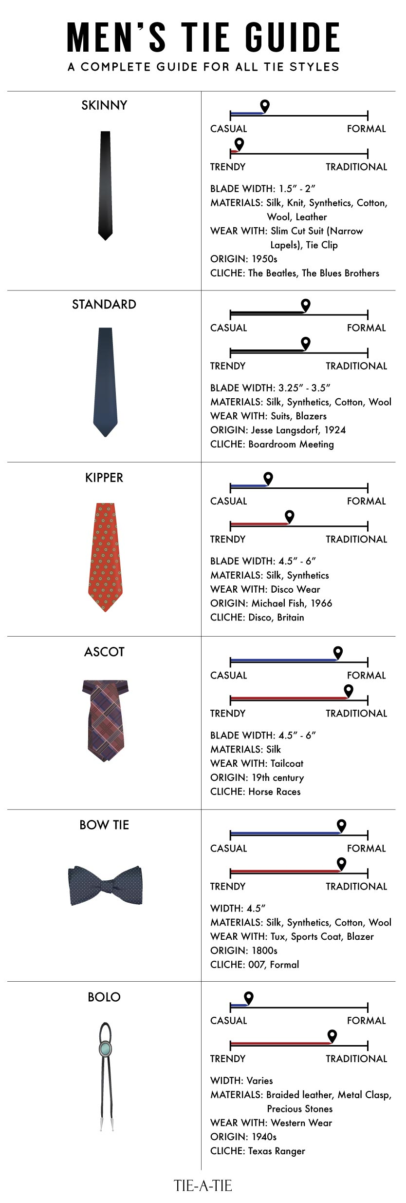Guide to different mens tie styles tie a tie leave a reply cancel reply ccuart Image collections